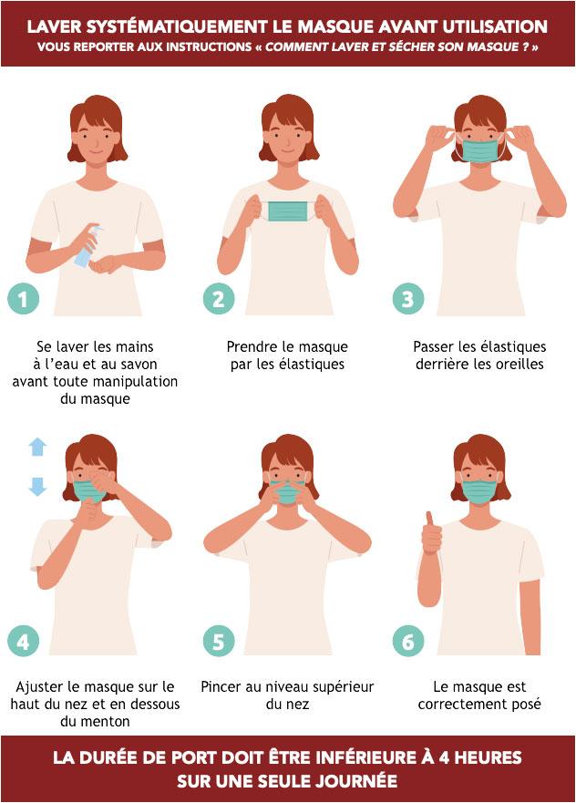 mettre masque chirurgicaux coronavirus